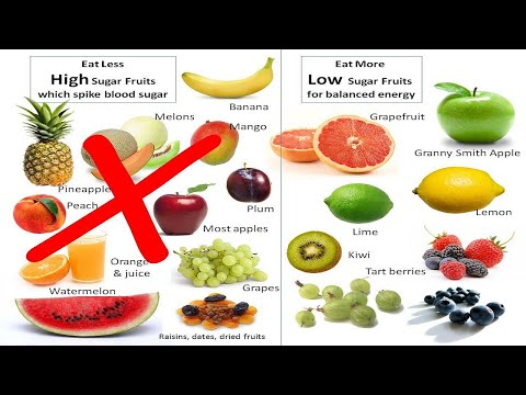 Type 2 Diabetes Food List Diabetes Foods 21 Foods For Diabetes