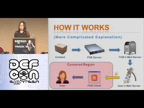 DEF CON 18 - Sho Ho - FOE The Release Of Feed Over Email