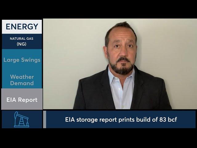 September 16 Energy Commentary: Bob Iaccino