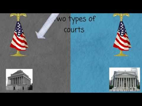 What is federal subject matter jurisdiction?