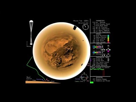 Musical Descent to Titan