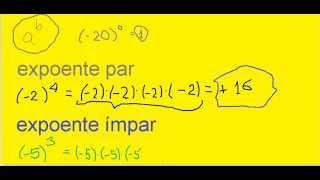 Potência de Base Negativa com Expoente par ou ímpar Base elevada a zero Aula do Curso de Matemática