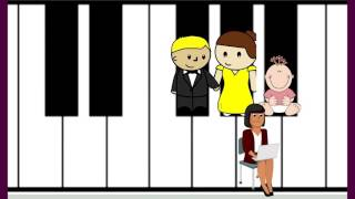This Will Teach Your Children The Notes On The Piano Or Keyboard