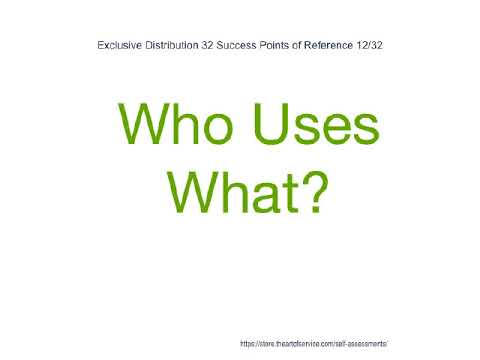 Exclusive Distribution 32 Success Points of Reference