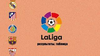Футбол Чемпионат Испании Итоги 37 Результаты таблица расписание