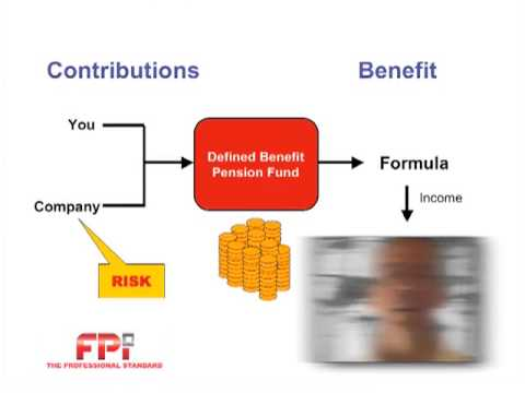 Defined Benefit Pension Fund