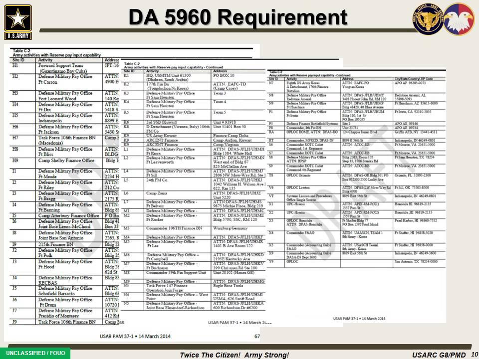 DA 5960 Training Part 1 - YouTube