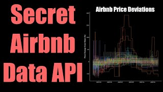Gambar cover 🤐 The Airbnb Data API You Can't Use for Scraping
