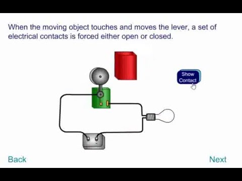 Ac Disconnect Wiring Diagram Limit Switches Animation Youtube