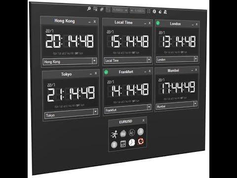 ctrader market trading clocks