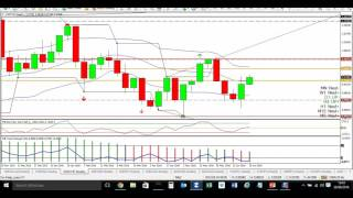 Forex Forecast video Tuesday 28th June 2016