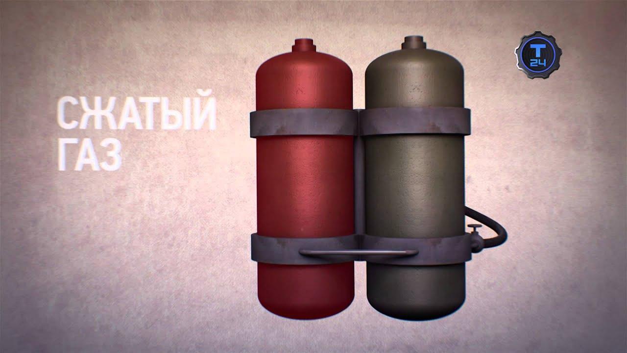 История оружия. Огнемёт - YouTube