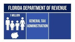 Florida Department of Revenue Overview