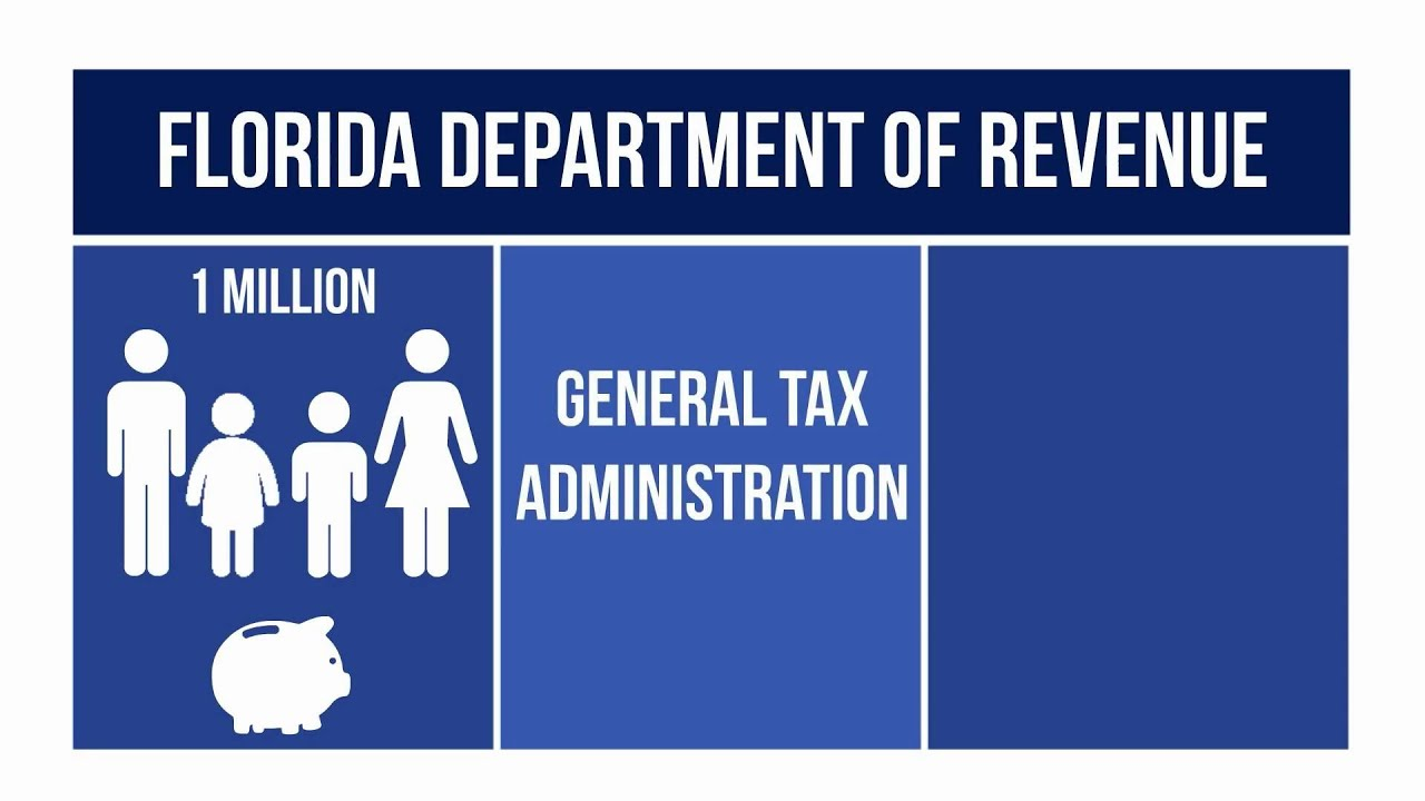 Florida Department of Revenue Overview - YouTube