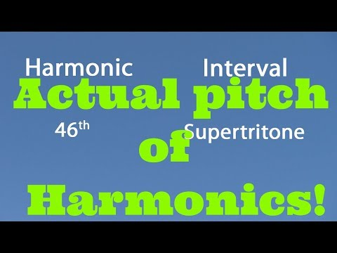 The Harmonic Series - First 6 Octaves