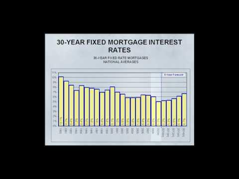 Seattle, Washington Economic And Housing Market Forecasts (part 2 of 4)