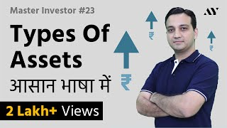 Asset & Types of Assets - Explained in Hindi