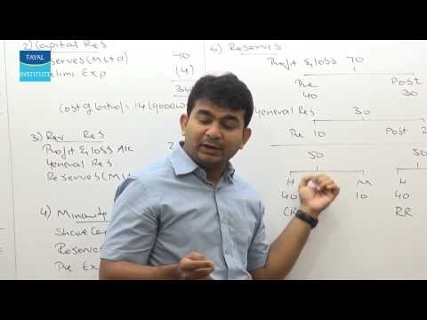 consolidation-of-financial-statements-part-1