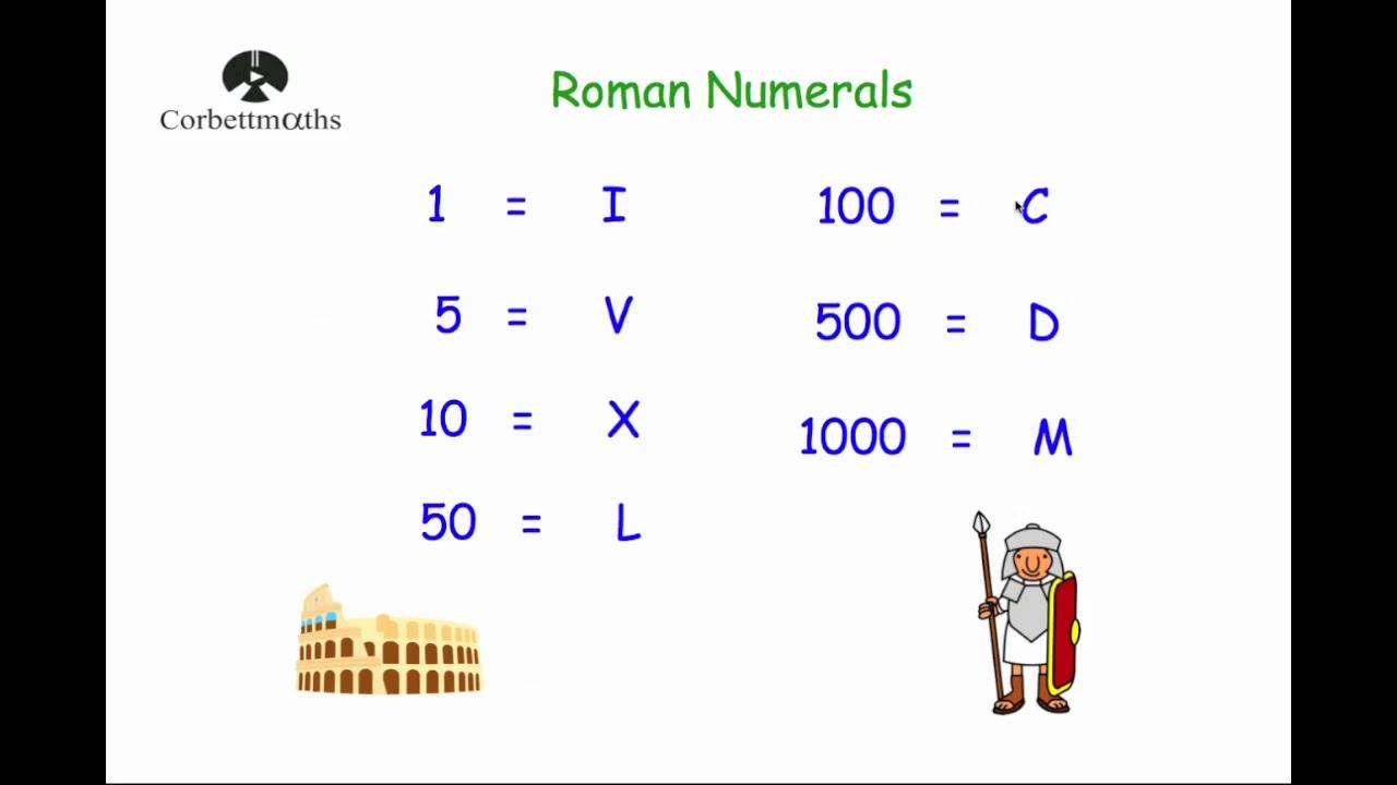Roman Numerals Corbettmaths Youtube