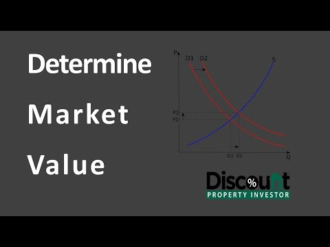 Determine Market Value with Zillow