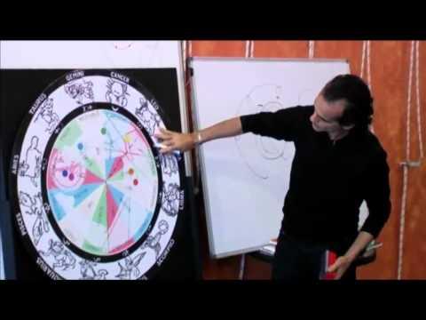 Know Thyself Part 2 - Santos Bonacci