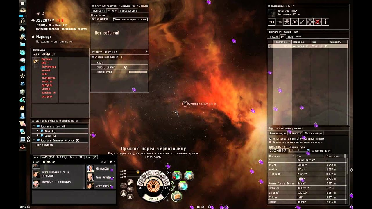 Eve online what is meta level