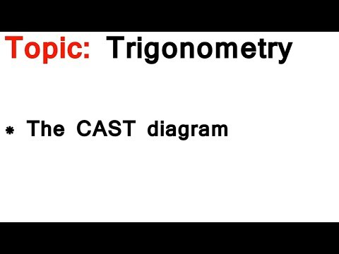 Trigonometry The Cast Diagram Youtube