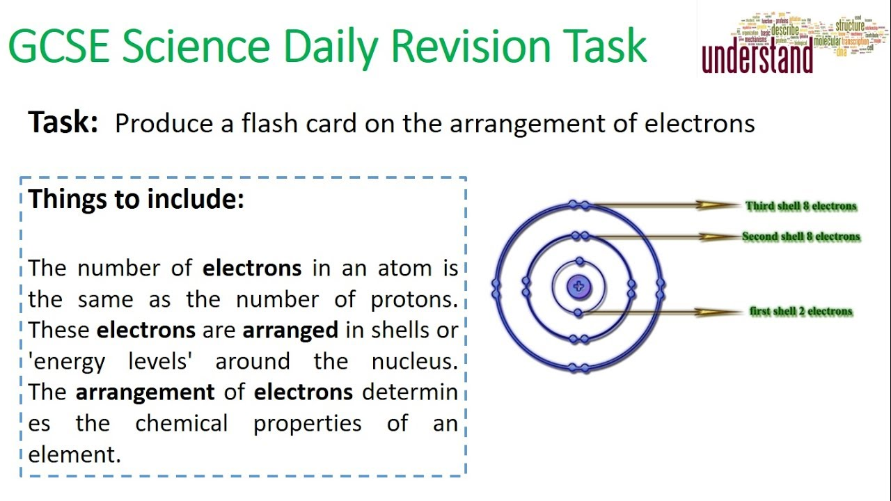 GCSE Science Daily Revision Task 25:  Electron Structure - YouTube
