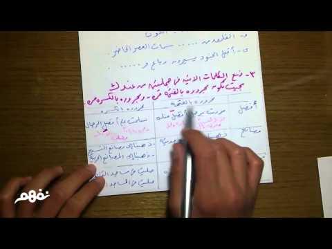 تدريبات على الممنوع من الصرف - لغة عربية - للصف الأول الثانوي - موقع نفهم