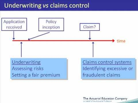 CA1 Underwriting and claims control