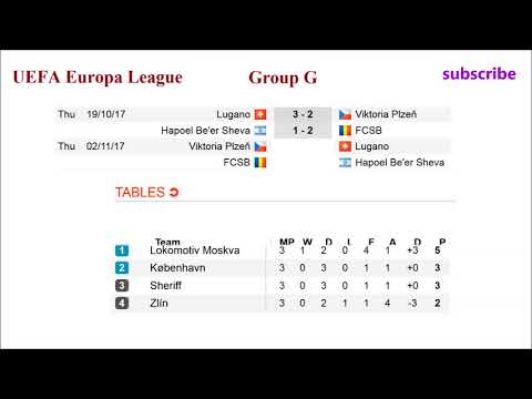 Football. uefa. europa league 2017/2018. results. fixtures. table. match day 3