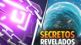 THE CUBE WILL RETURN TO FORTNITE !! KEVIN STILL LIVE! - NEW SECRETS REVEALED