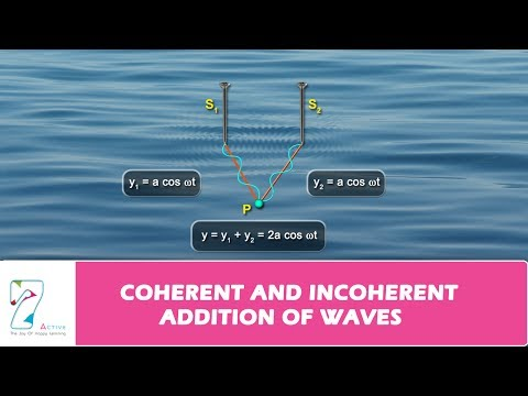 COHERENT AND INCOHERENT ADDITION OF WAVES