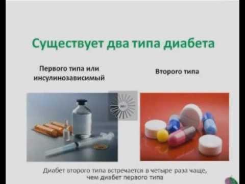 Сахарный диабет и его осложнения.