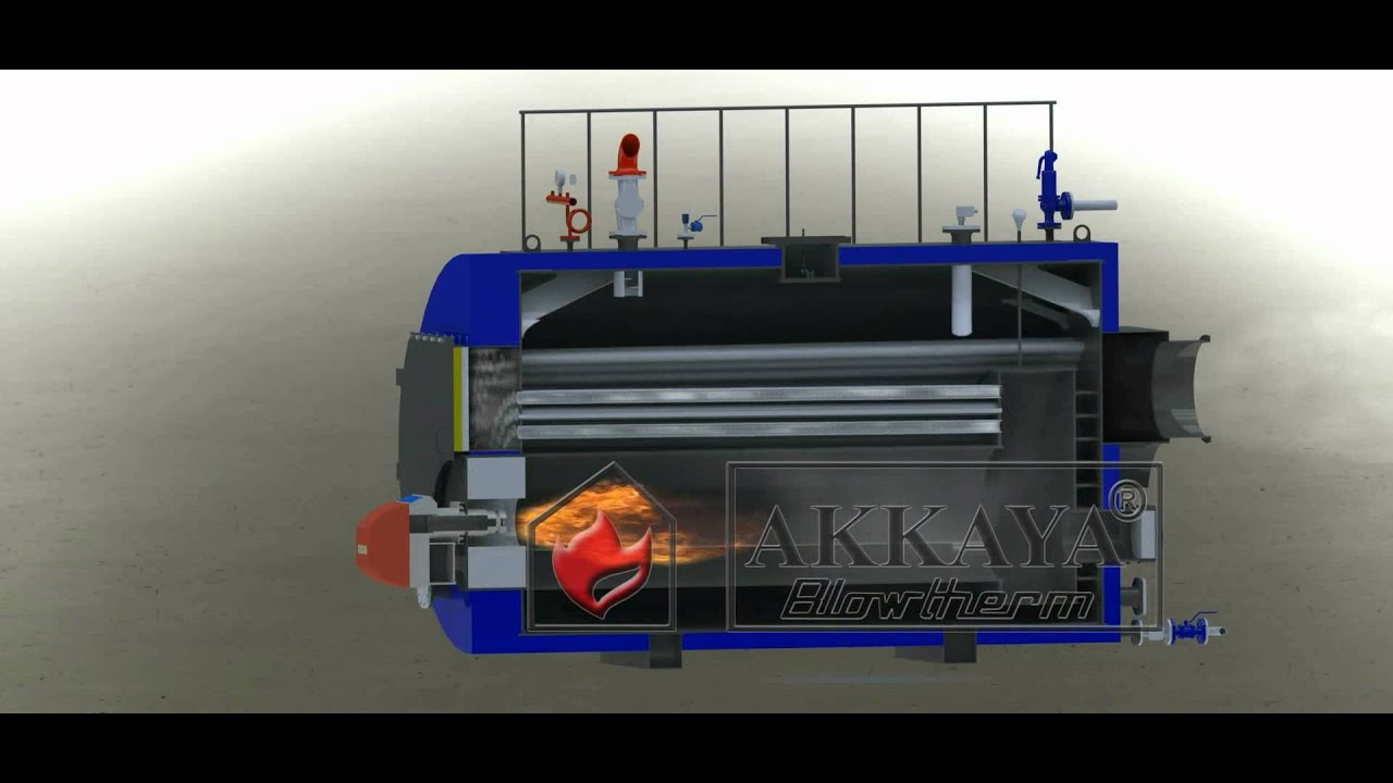 SBK- STEAM BOILER WORKING PRINCIPLE - YouTube