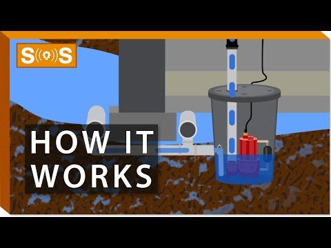 How a Sump Pump Works | Spec. Sense