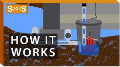How Does a Sump Pump Work? | Spec. Sense
