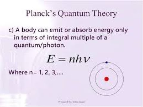 QUANTUM THEORY CHEMISTRY PDF