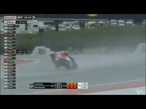 motogp 2015 austin texas full race report- andrea dovizioso lead in wet track - YouTube