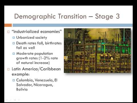 Population & Migration: The Demographic Transition Model