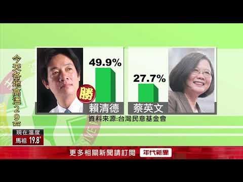 蔡英文民調墊底 賴清德:民進黨需派最強人選
