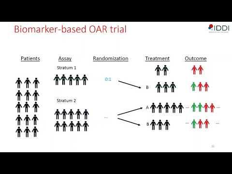 Webinar: Bayesian Outcome Adaptive Randomization Trial Designs A Promise Not Without PerilsKaynak: YouTube · Süre: 59 dakika40 saniye