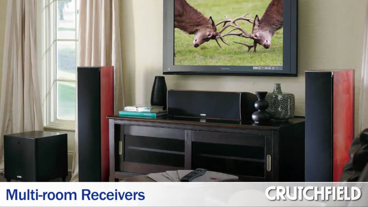 How to choose a receiver 73