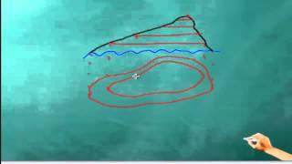 Позначення рельєфу горизонталями