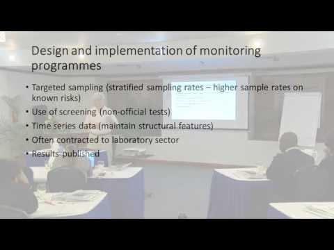 13. Food safety controls in aquaculture; monitoring requirements and inspection