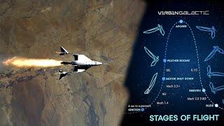 اشياء تريد ان تعرفها عن إطلاق ريتشارد برانسون إلى الفضاء