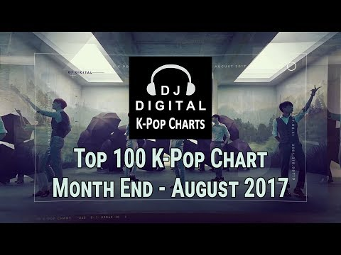 Top 100 K-Pop Songs Chart - August 2017 (Month End Chart)