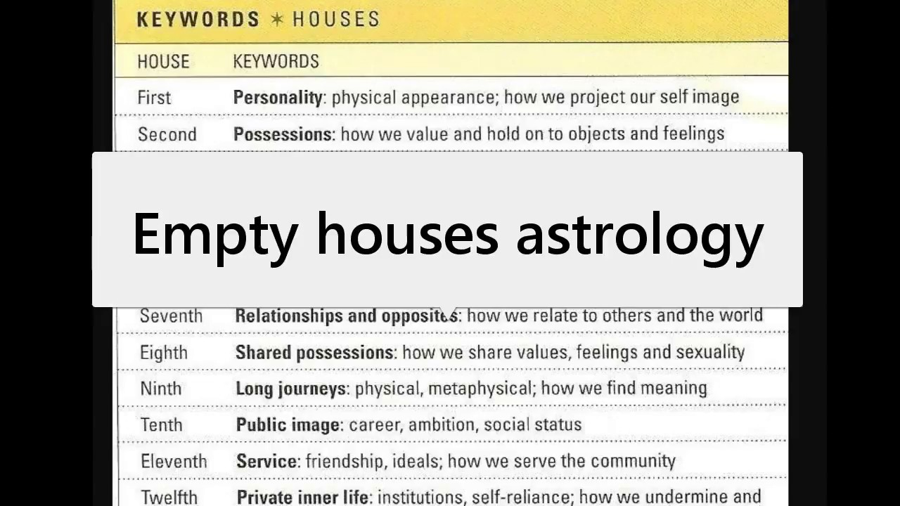 Empty houses in a birthchart youtube