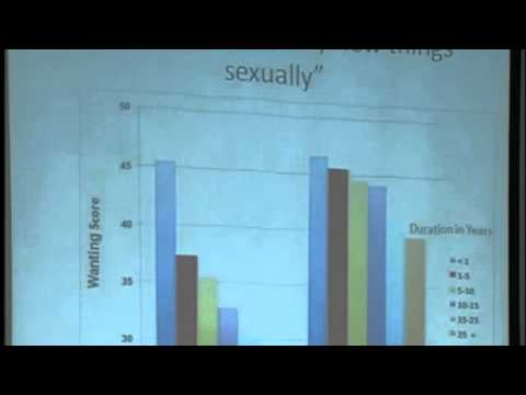 George Loewenstein on Like, Want, and Sex, by gender & age