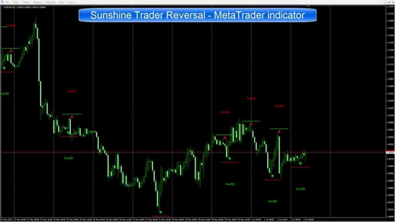 Sunshine Trader Reversal Metatrader Indicator Youtube